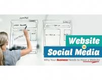 اهمیت وبسایت در کسب و کارهای اینترنتی