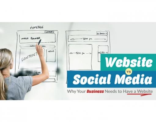 اهمیت وبسایت در کسب و کارهای اینترنتی  digital marketing consultant